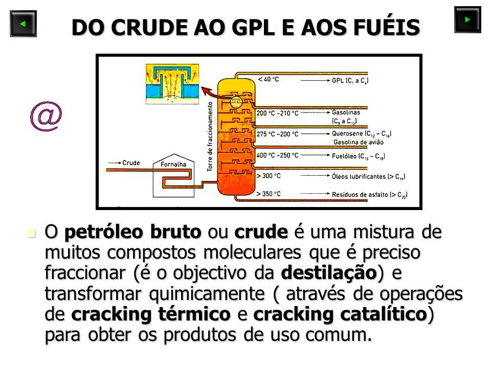 DO CRUDE AO GPL E AOS FUÉIS