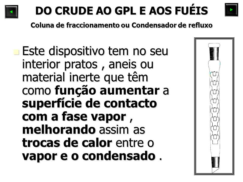 DO CRUDE AO GPL E AOS FUÉIS Coluna de fraccionamento ou Condensador de refluxo