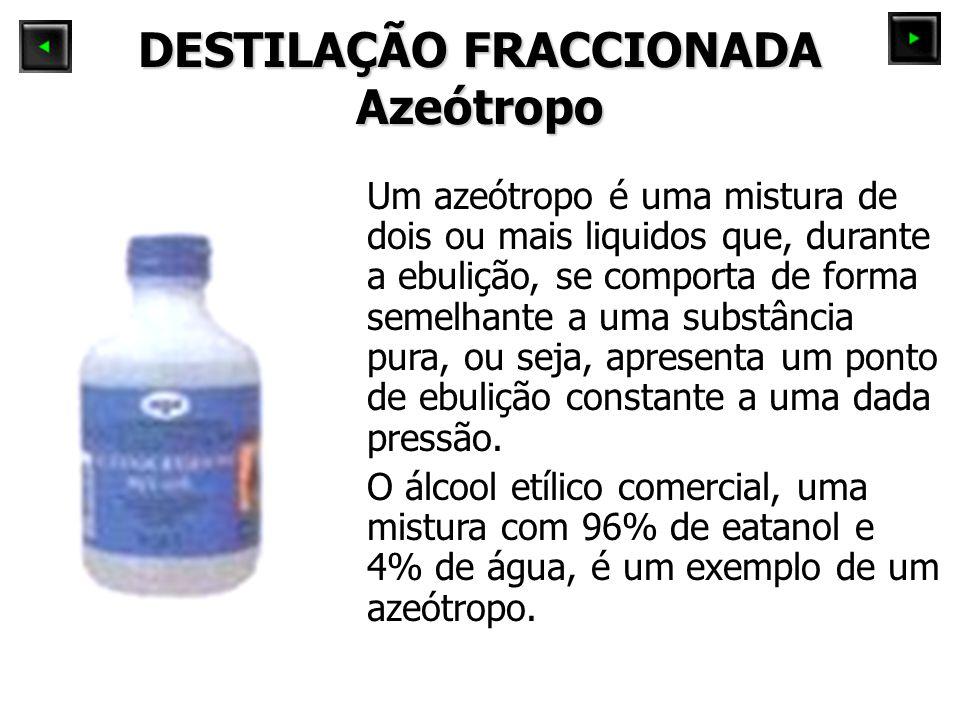 DESTILAÇÃO FRACCIONADA Azeótropo