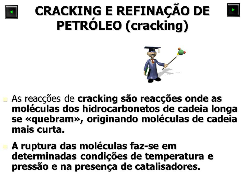 CRACKING E REFINAÇÃO DE PETRÓLEO (cracking)