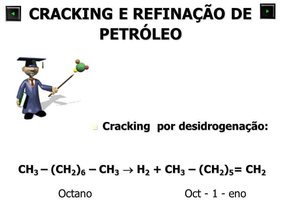 CRACKING E REFINAÇÃO DE PETRÓLEO