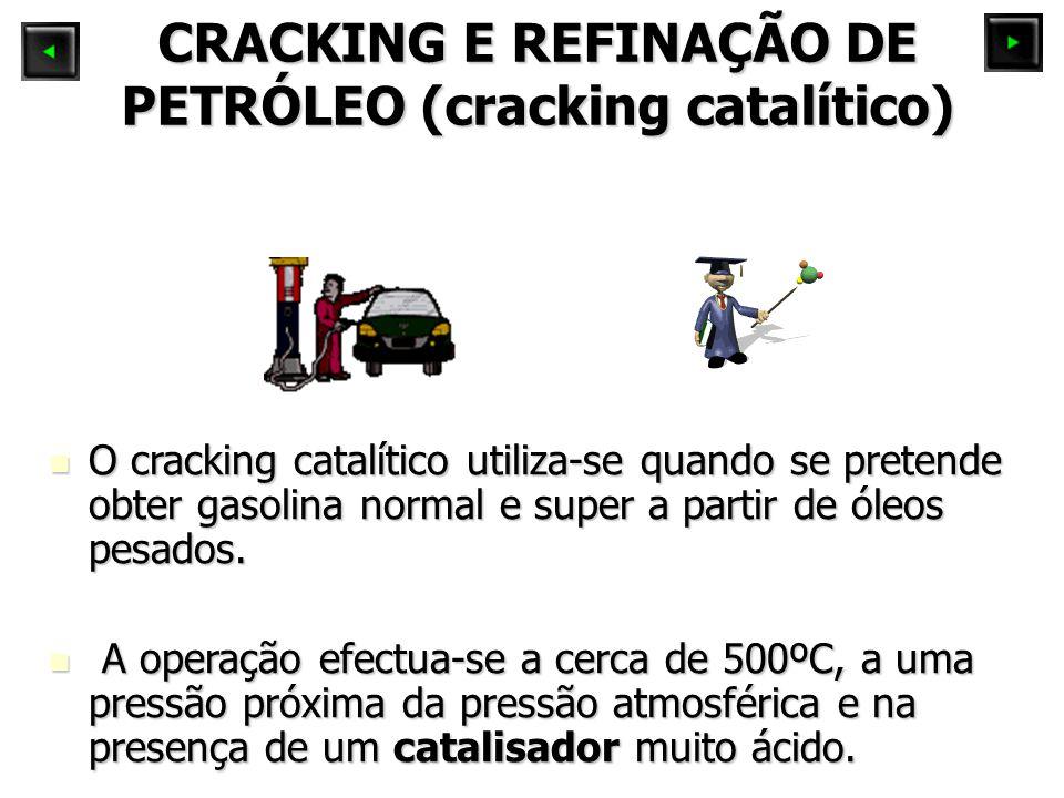 CRACKING E REFINAÇÃO DE PETRÓLEO (cracking catalítico)