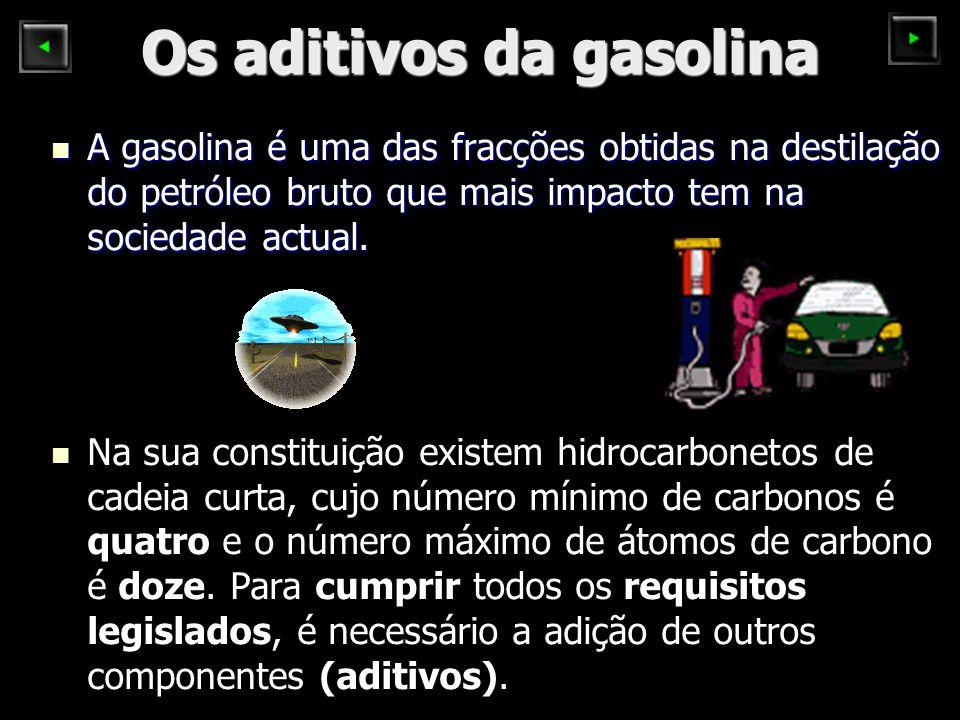 Os aditivos da gasolina