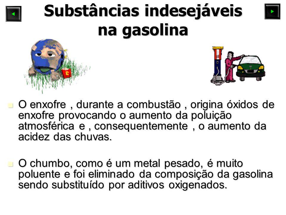 Substâncias indesejáveis na gasolina