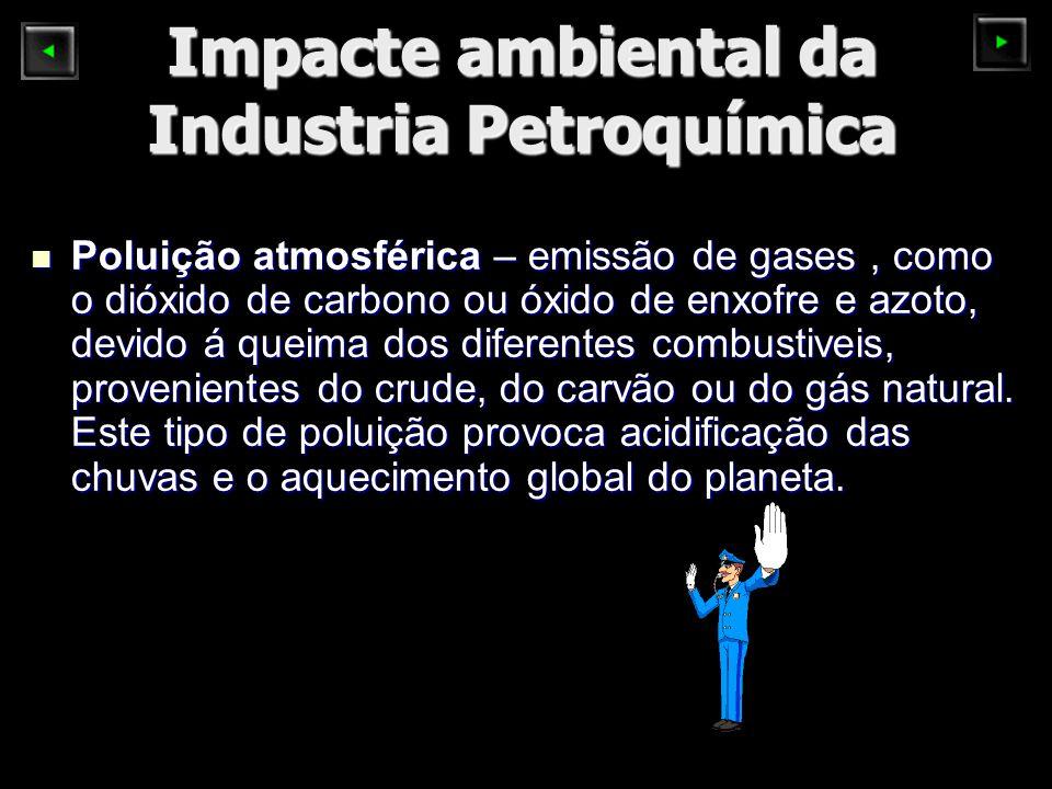 Impacte ambiental da Industria Petroquímica