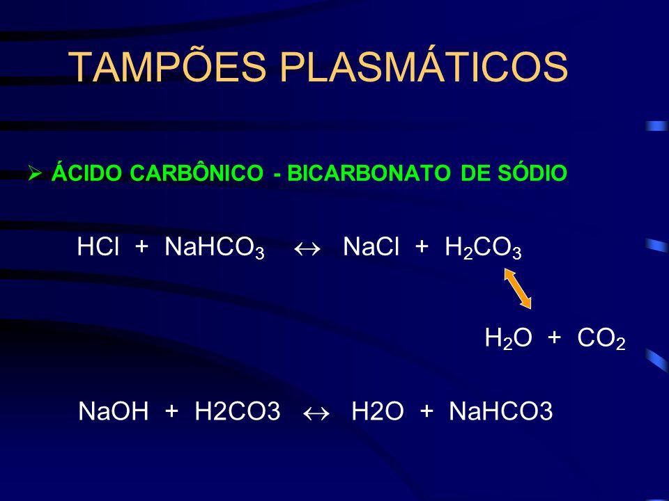 TAMPÕES PLASMÁTICOS HCl + NaHCO3  NaCl + H2CO3 H2O + CO2