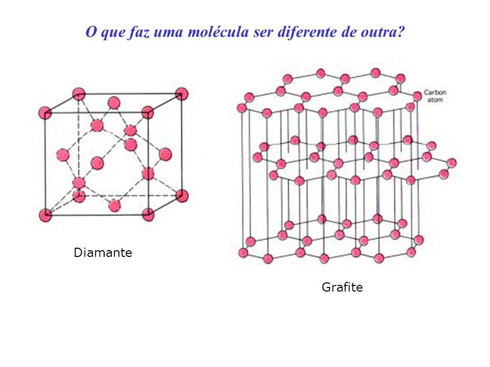 O que faz uma molécula ser diferente de outra
