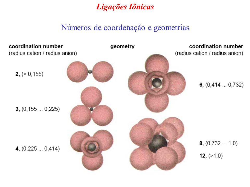 Números de coordenação e geometrias