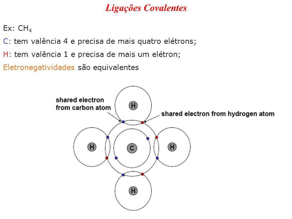 Ligações Covalentes Ex: CH4