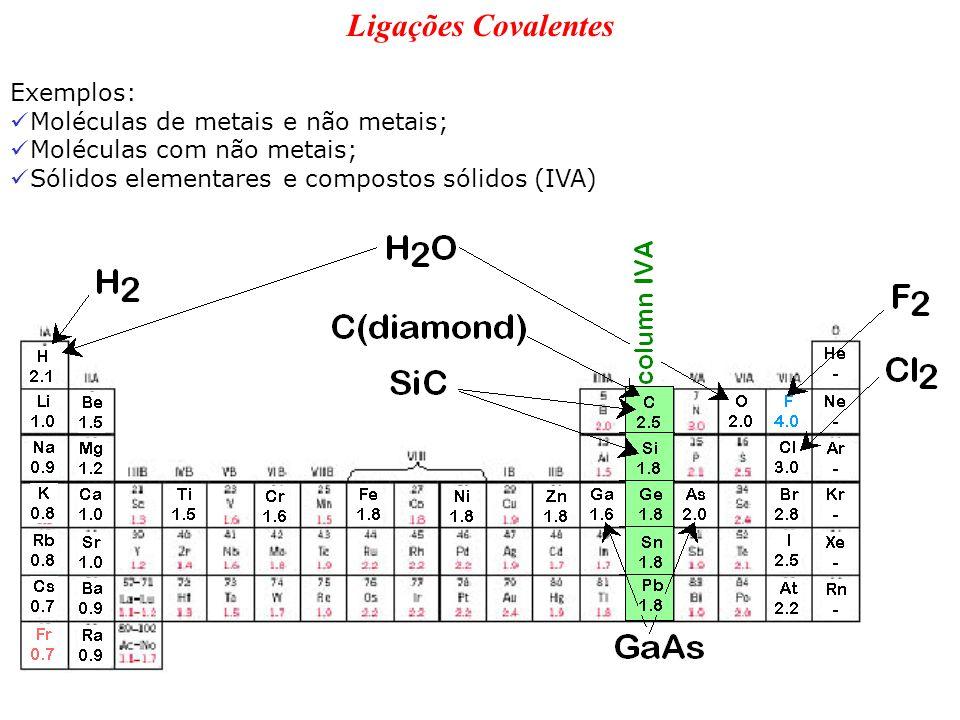 Ligações Covalentes Exemplos: Moléculas de metais e não metais;