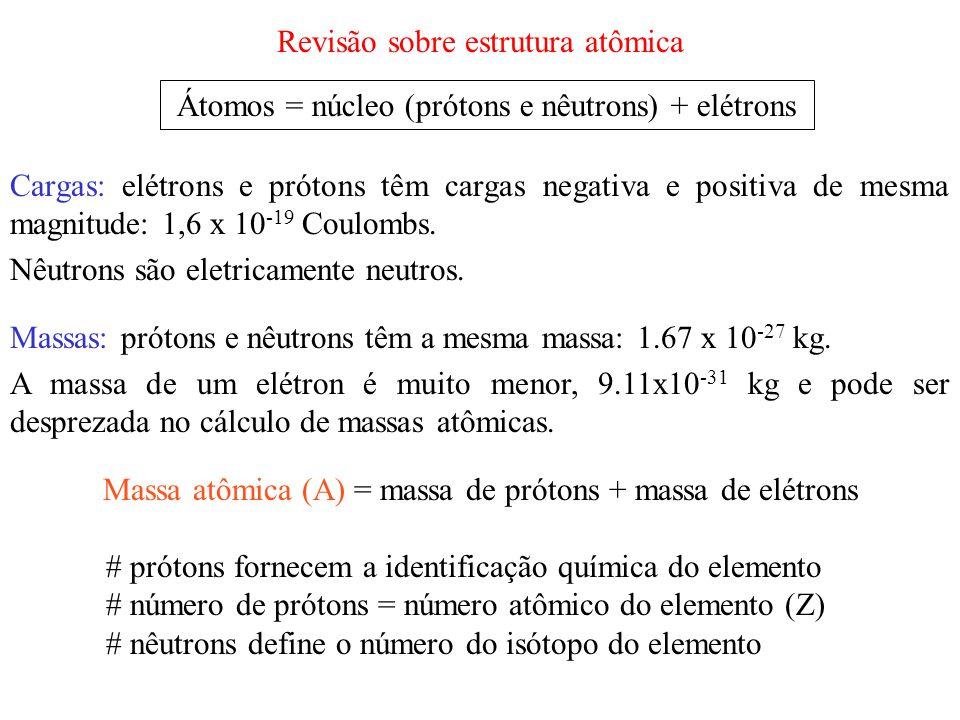 Revisão sobre estrutura atômica