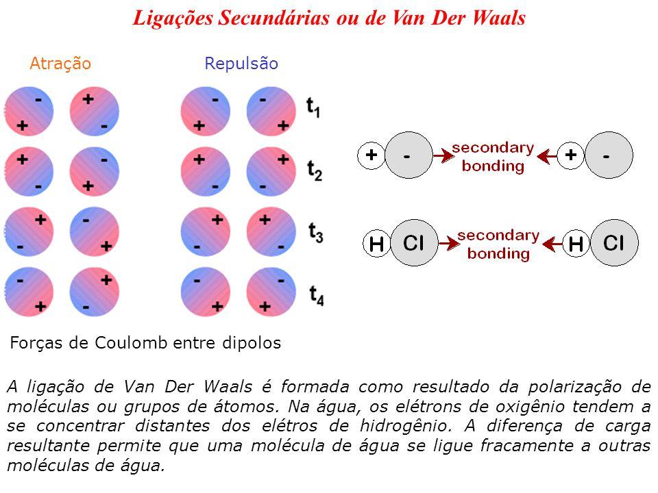 Ligações Secundárias ou de Van Der Waals