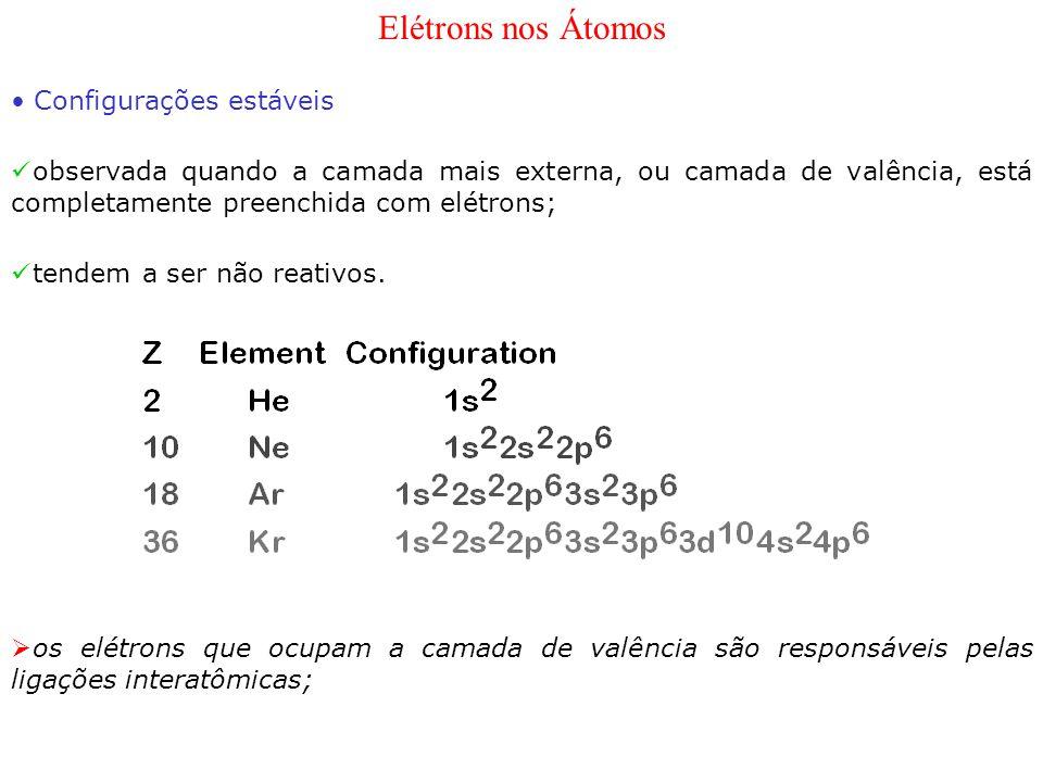 Elétrons nos Átomos Configurações estáveis
