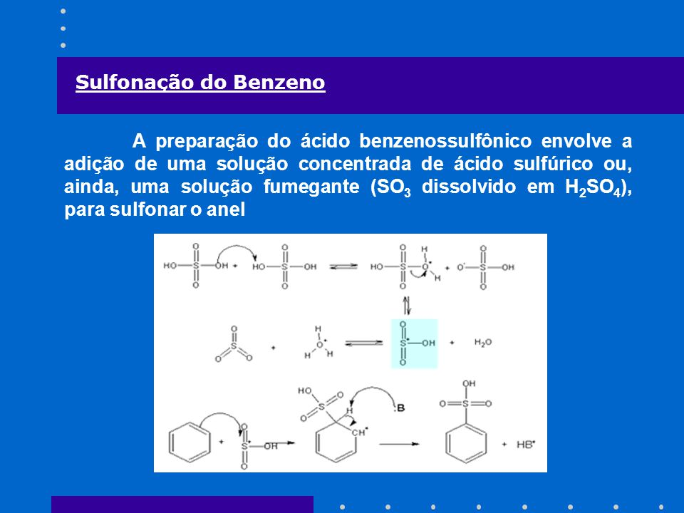 Sulfonação do Benzeno