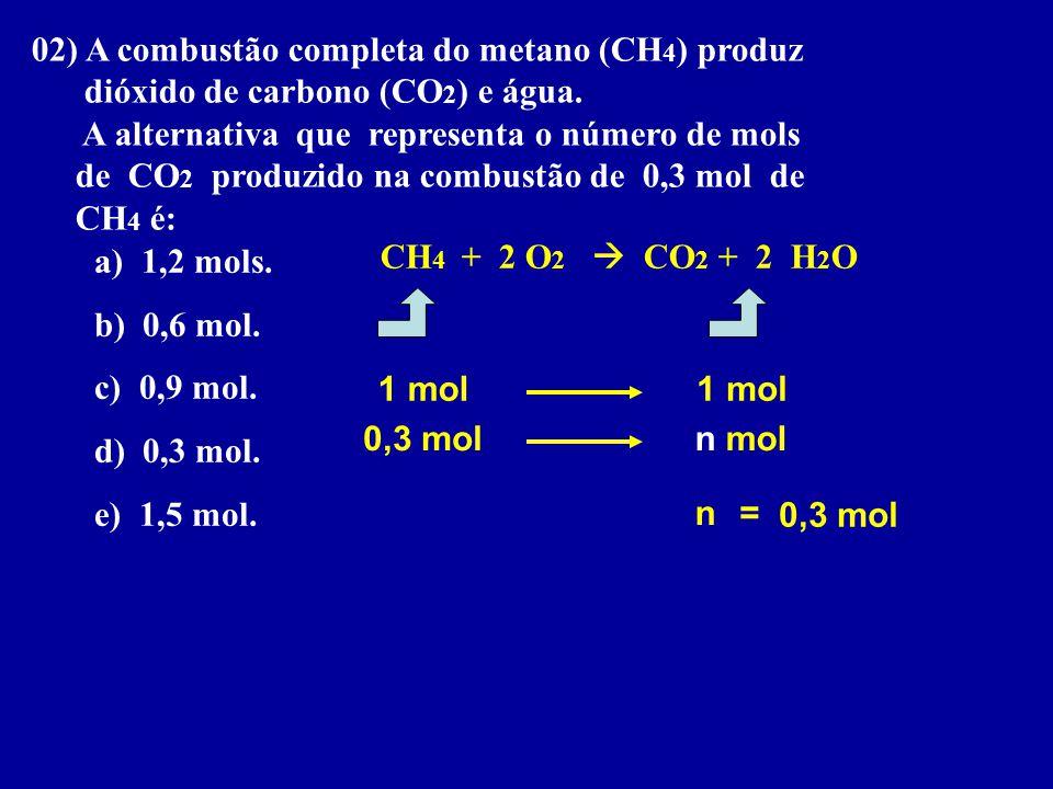 02) A combustão completa do metano (CH4) produz