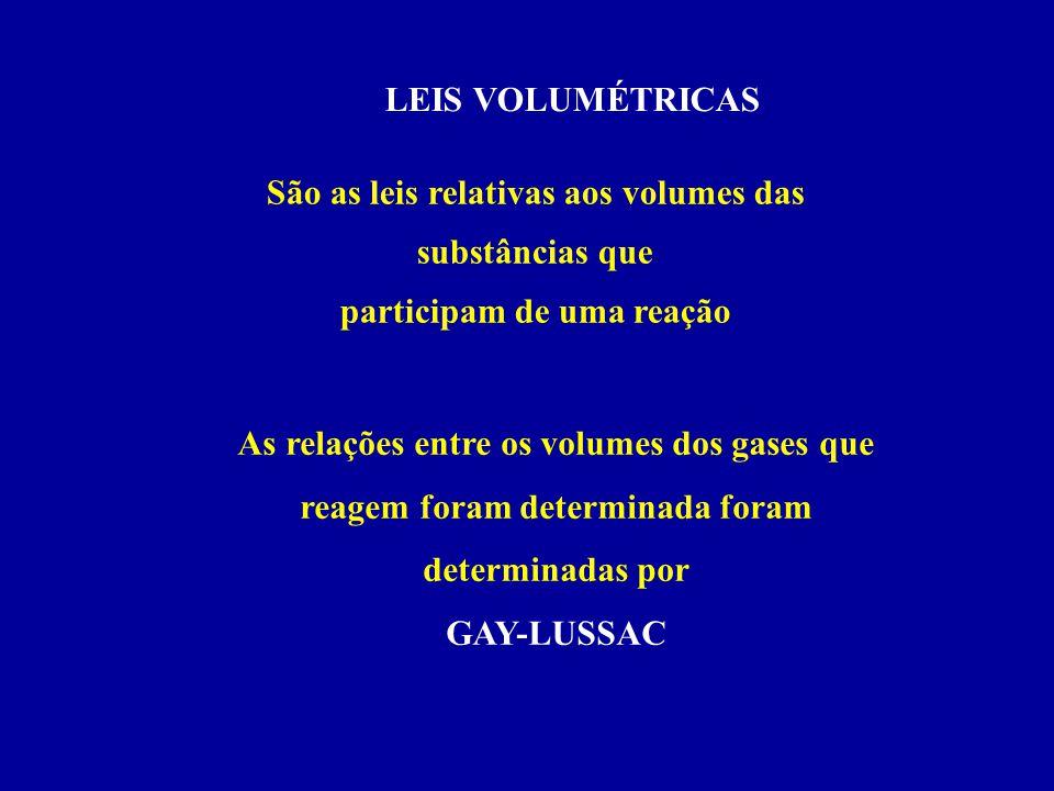 São as leis relativas aos volumes das substâncias que