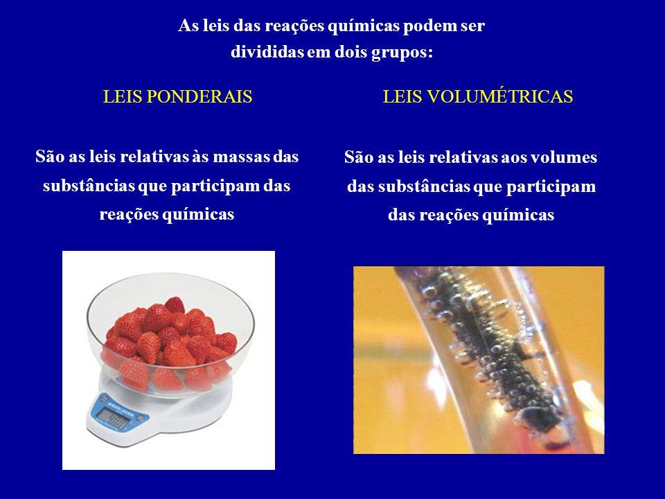 As leis das reações químicas podem ser