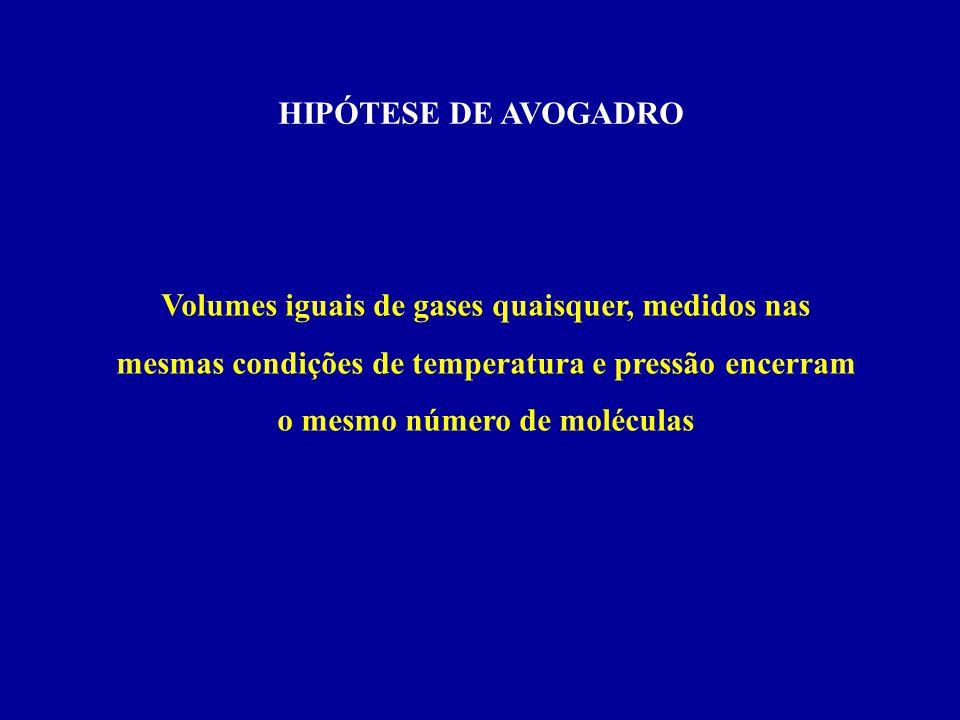 HIPÓTESE DE AVOGADRO Volumes iguais de gases quaisquer, medidos nas mesmas condições de temperatura e pressão encerram o mesmo número de moléculas.