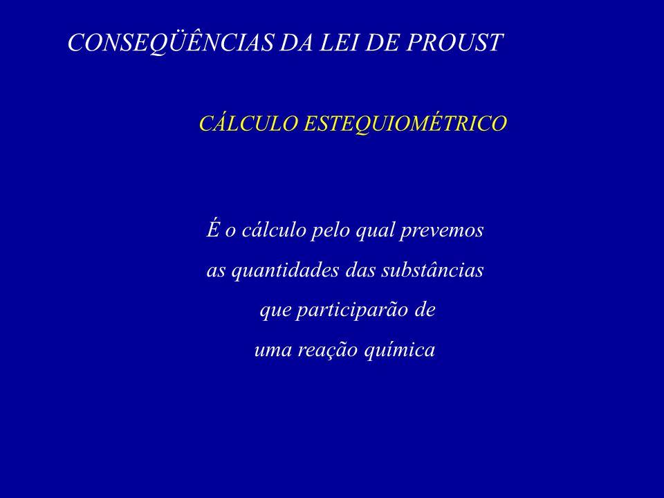 CONSEQÜÊNCIAS DA LEI DE PROUST