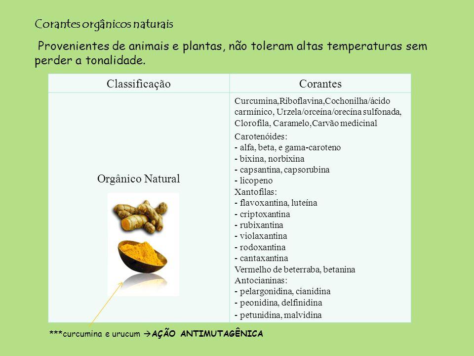 Corantes orgânicos naturais