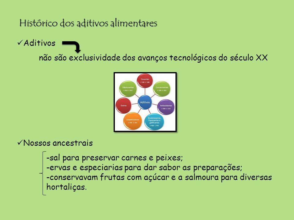 Histórico dos aditivos alimentares