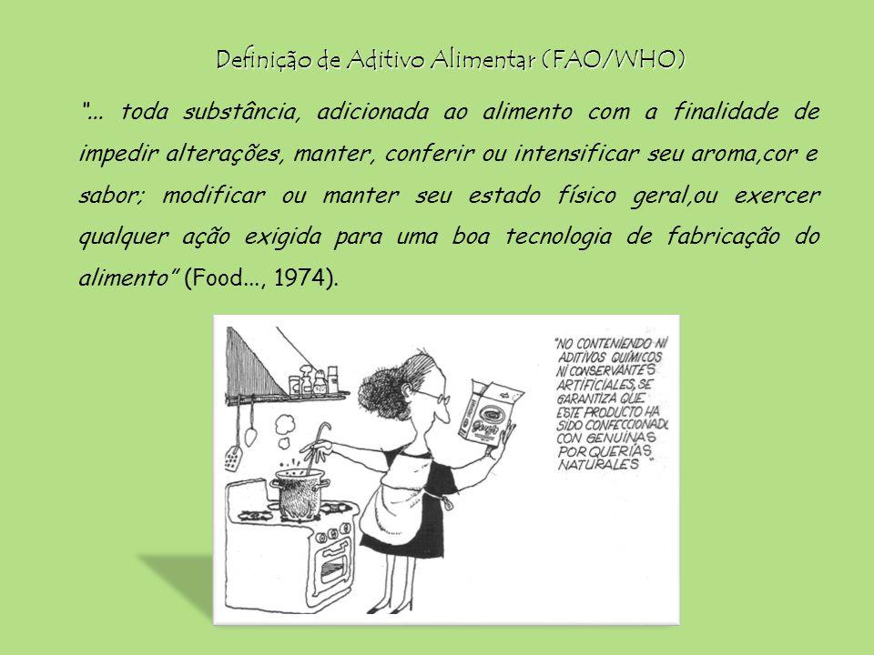 Definição de Aditivo Alimentar (FAO/WHO)