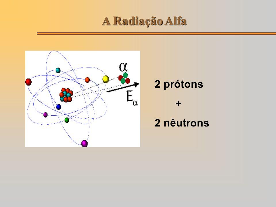 A Radiação Alfa 2 prótons + 2 nêutrons