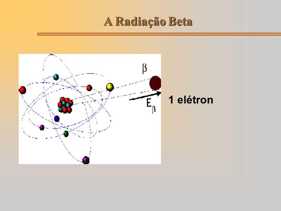 A Radiação Beta 1 elétron