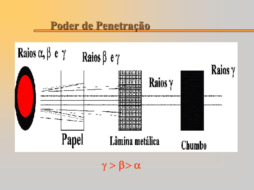 Poder de Penetração    