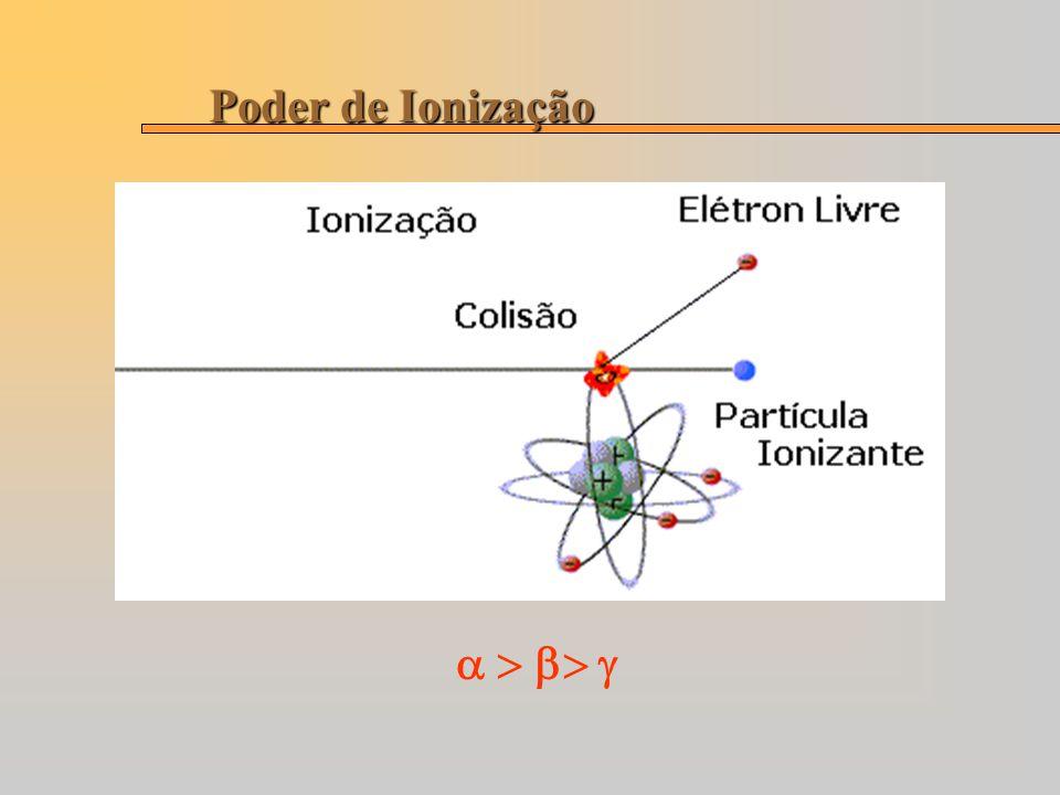 Poder de Ionização    