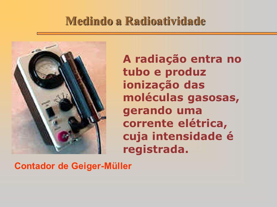 Medindo a Radioatividade