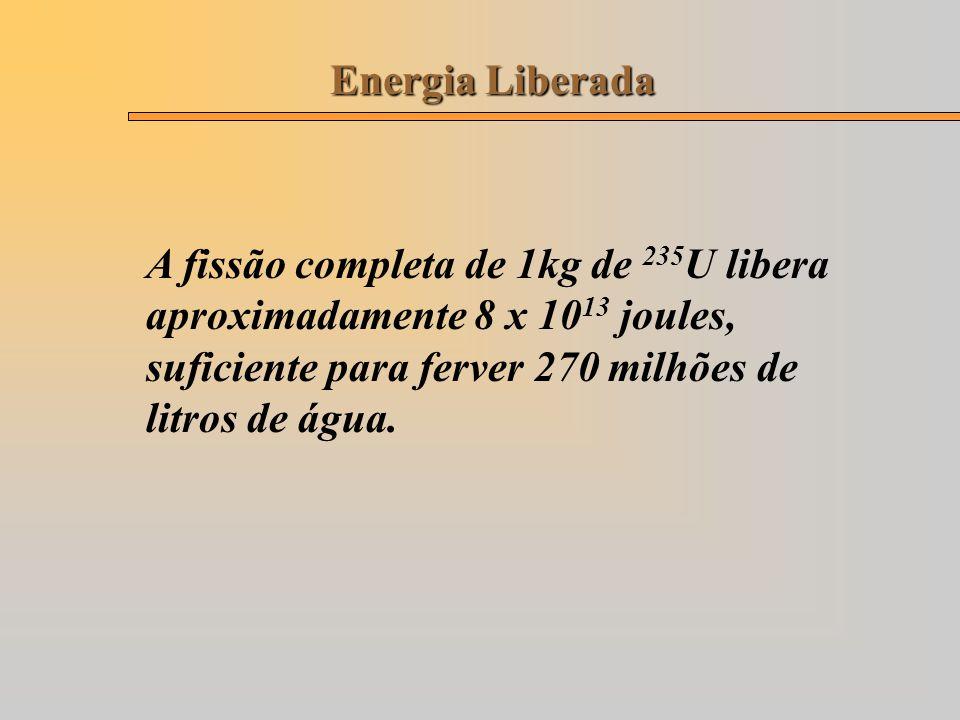 Energia Liberada A fissão completa de 1kg de 235U libera aproximadamente 8 x 1013 joules, suficiente para ferver 270 milhões de litros de água.