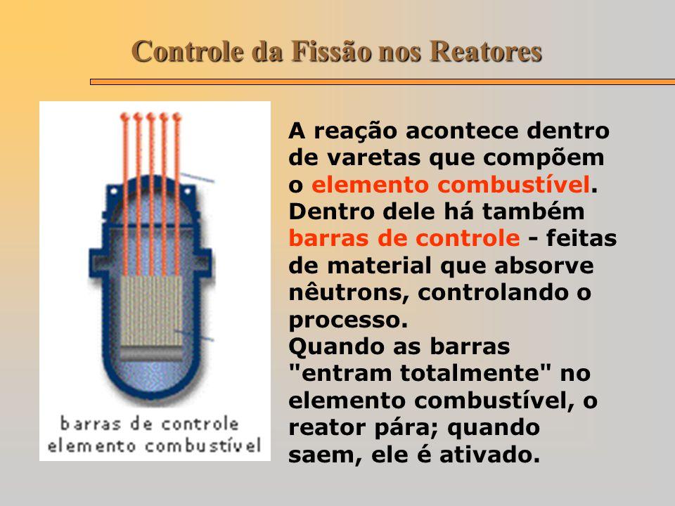 Controle da Fissão nos Reatores