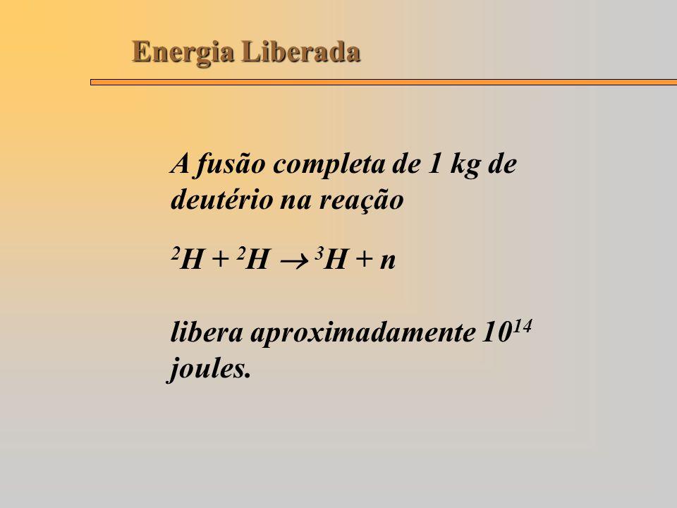 Energia Liberada A fusão completa de 1 kg de deutério na reação.