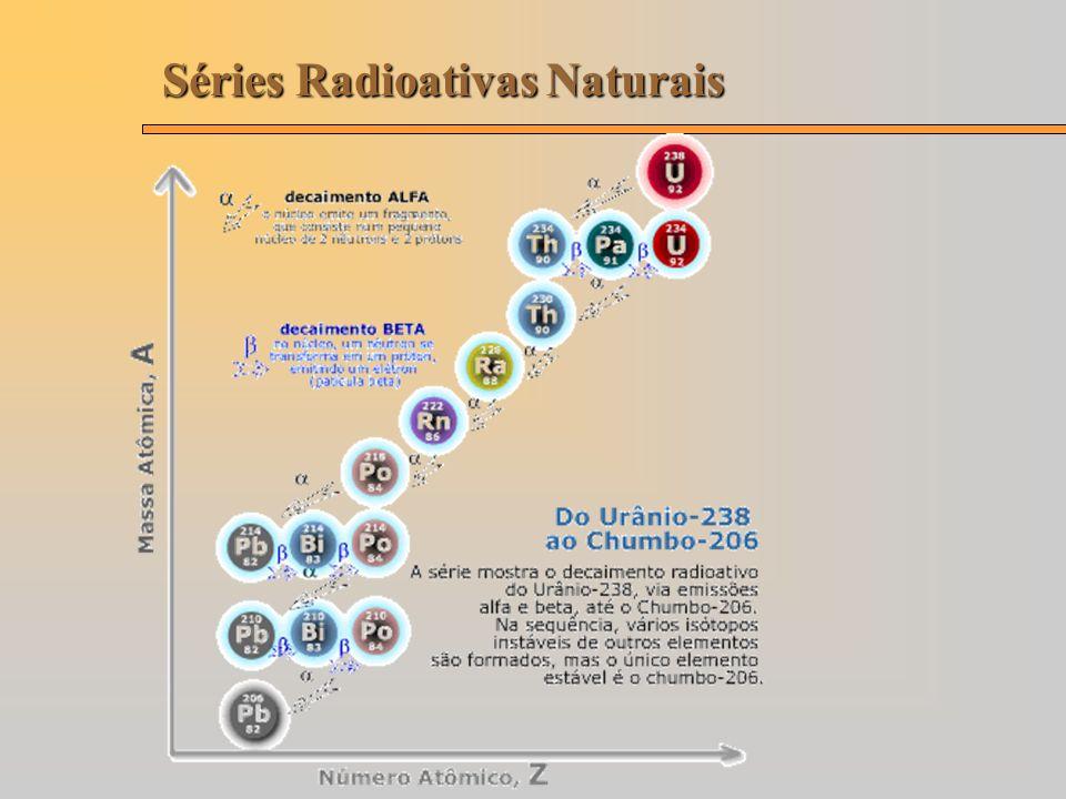 Séries Radioativas Naturais