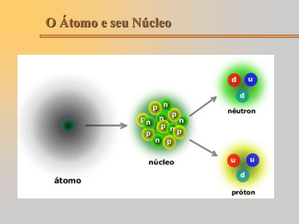 O Átomo e seu Núcleo.