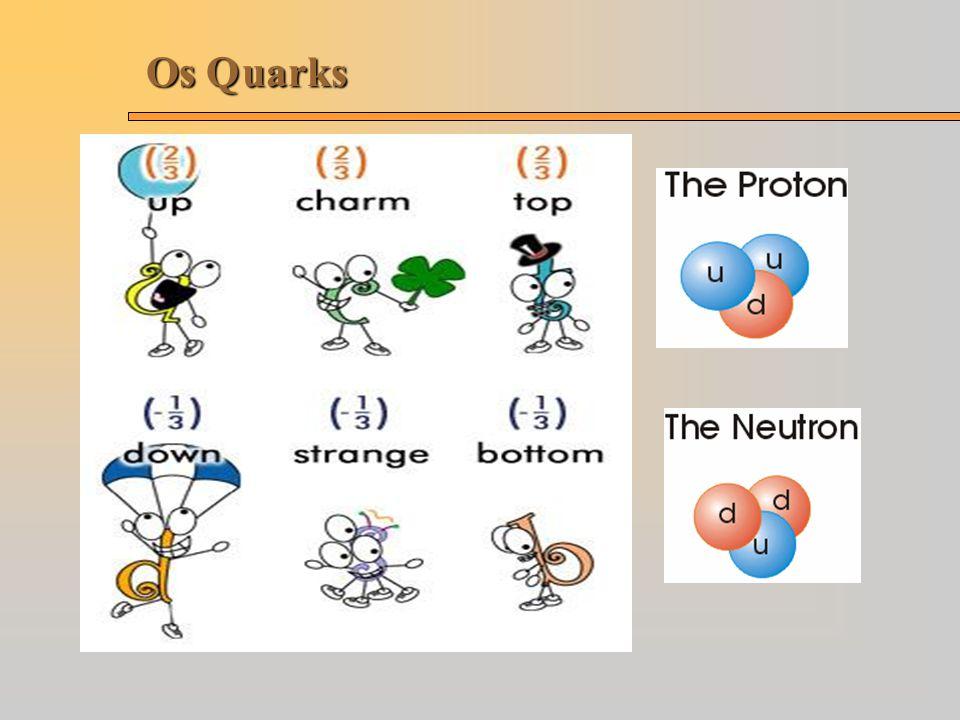 Os Q uarks