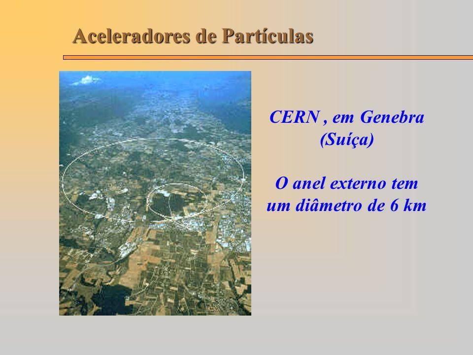 CERN , em Genebra (Suíça) O anel externo tem um diâmetro de 6 km
