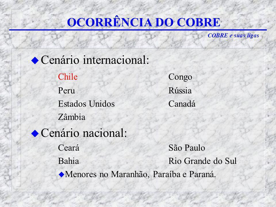 Cenário internacional: