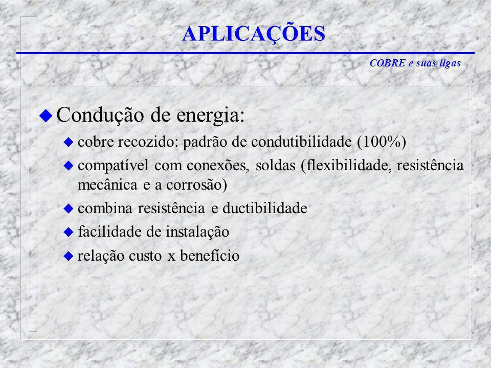 APLICAÇÕES Condução de energia: