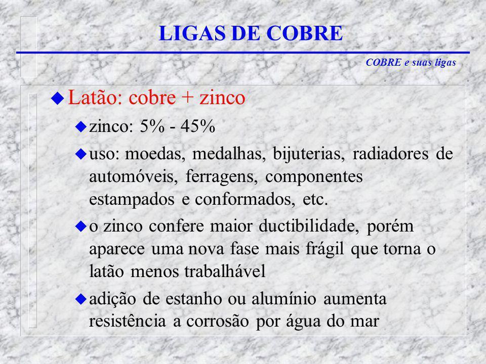 LIGAS DE COBRE Latão: cobre + zinco zinco: 5% - 45%