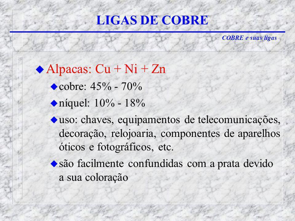 LIGAS DE COBRE Alpacas: Cu + Ni + Zn cobre: 45% - 70%