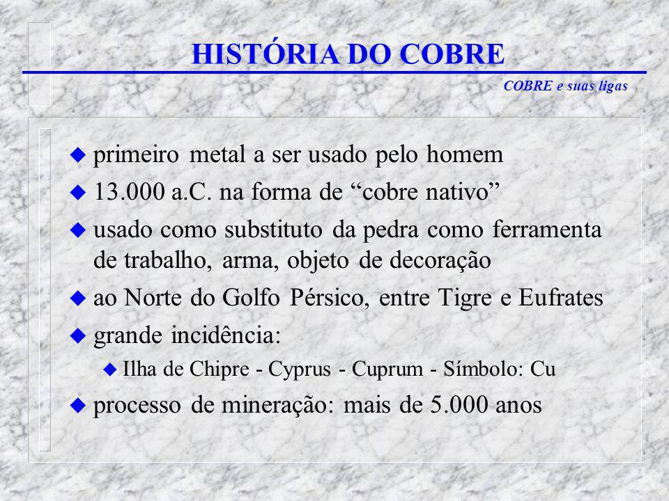 HISTÓRIA DO COBRE primeiro metal a ser usado pelo homem