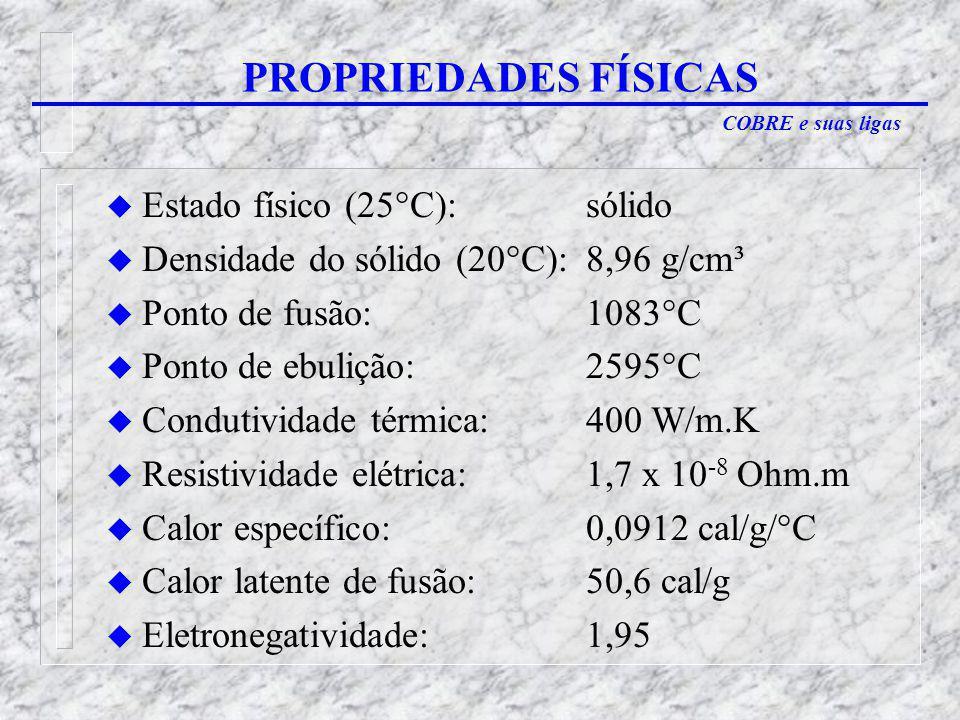 PROPRIEDADES FÍSICAS Estado físico (25°C): sólido