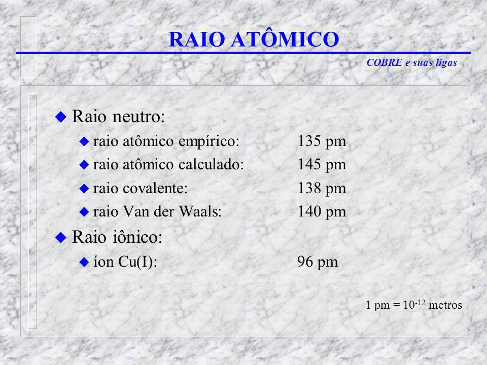 RAIO ATÔMICO Raio neutro: Raio iônico: raio atômico empírico: 135 pm