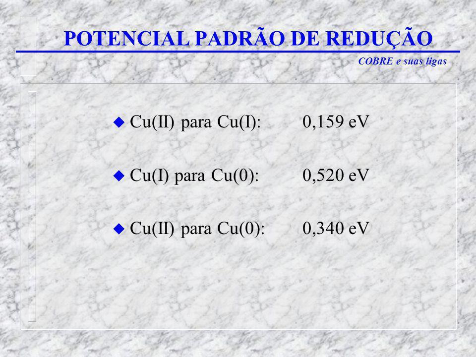POTENCIAL PADRÃO DE REDUÇÃO