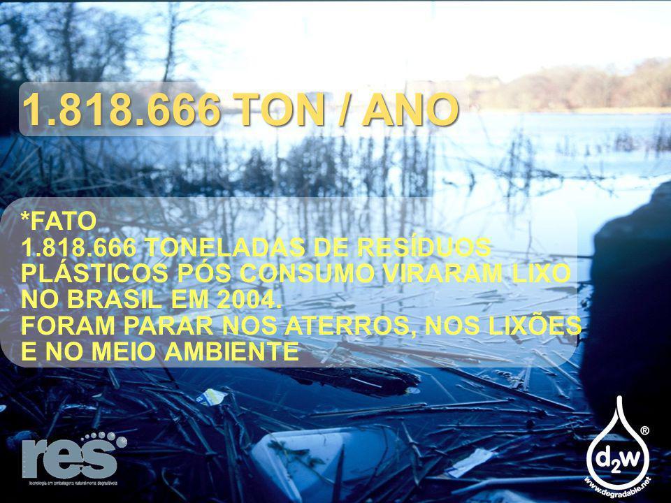 1.818.666 TON / ANO *FATO. 1.818.666 TONELADAS DE RESÍDUOS PLÁSTICOS PÓS CONSUMO VIRARAM LIXO NO BRASIL EM 2004.