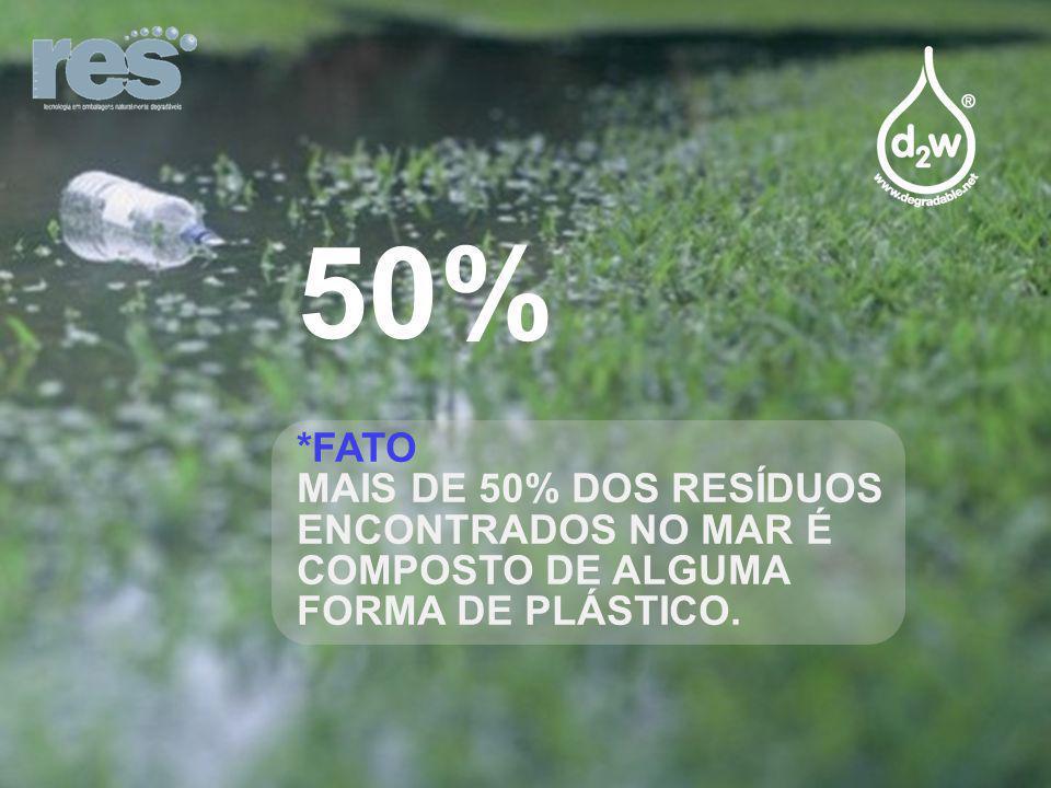 50% *FATO MAIS DE 50% DOS RESÍDUOS ENCONTRADOS NO MAR É COMPOSTO DE ALGUMA FORMA DE PLÁSTICO.