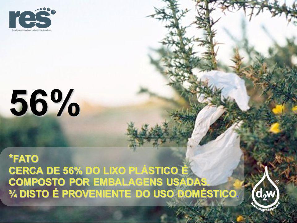 56% *FATO CERCA DE 56% DO LIXO PLÁSTICO É