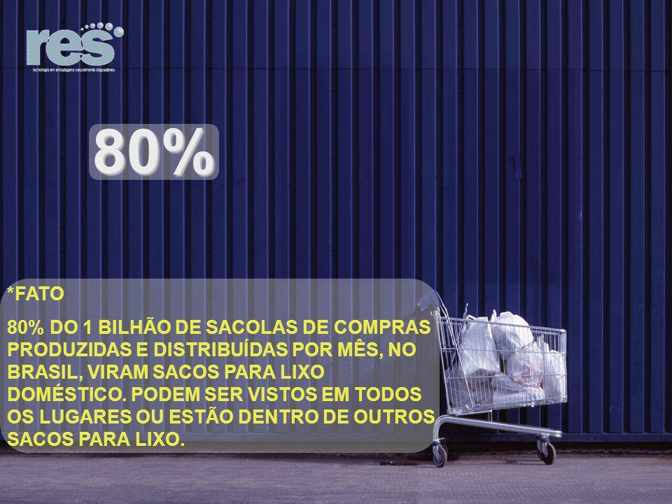 80% *FATO.